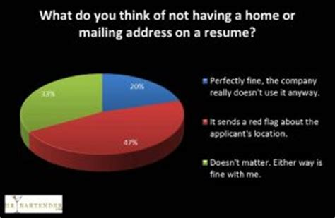 What Do Employers Look For In a Resume - SmartRecruiters